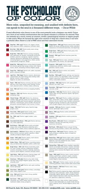 All things about colour