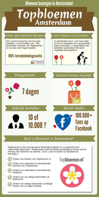 In Amsterdam kunt u tot maar liefst 16.00 uur bestellen om nog dezelfde dag te bezorgen. U krijgt tijdens het bestellen automatisch de eerst mogelijke bezorgdatum. bezoek onze website: https://topbloemen.nl/noord-holland/bloemen-bezorgen-amsterdam