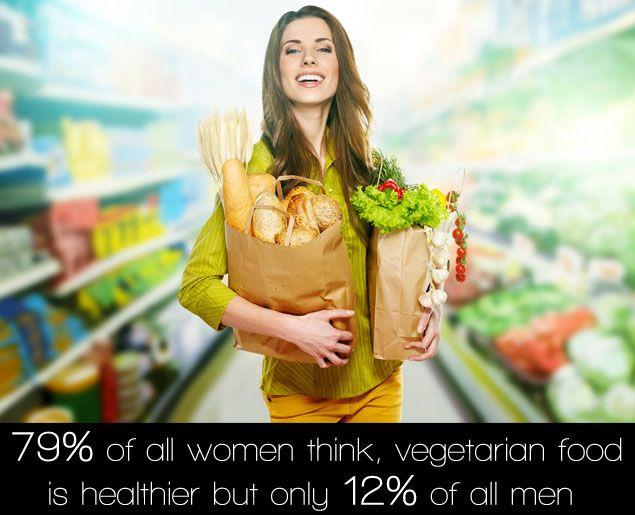 Is vegetarian food the future?