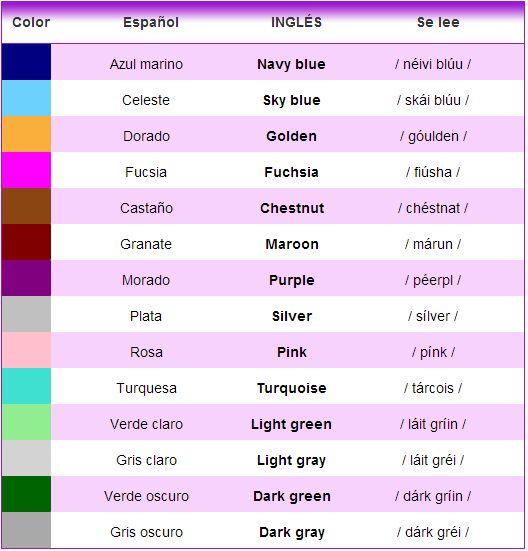 colores-en-ingles-utiles