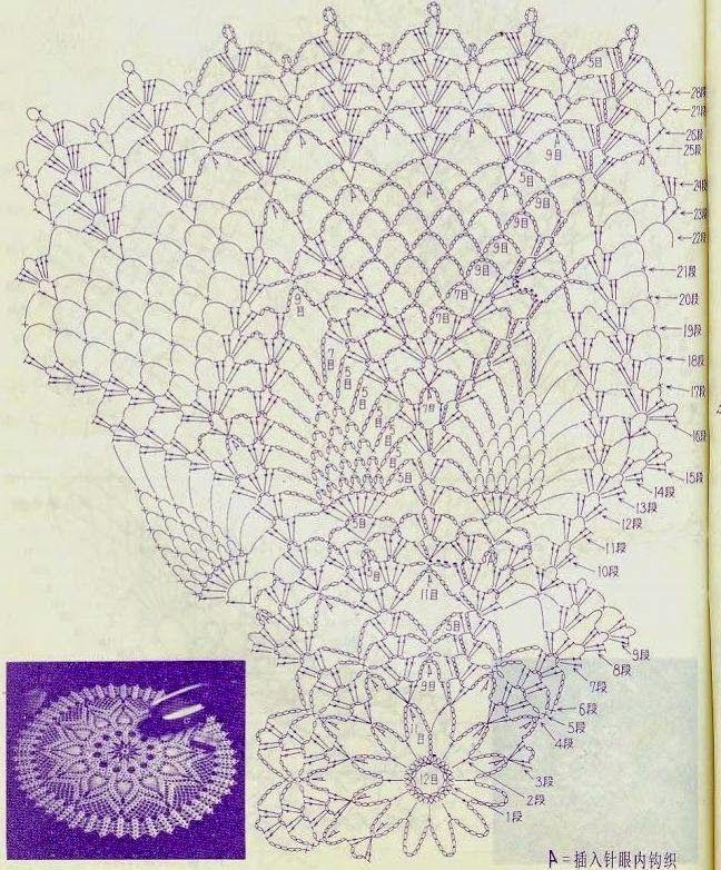 Mejores 15 imágenes de Crochet patterns en Pinterest   Tapetes de ...