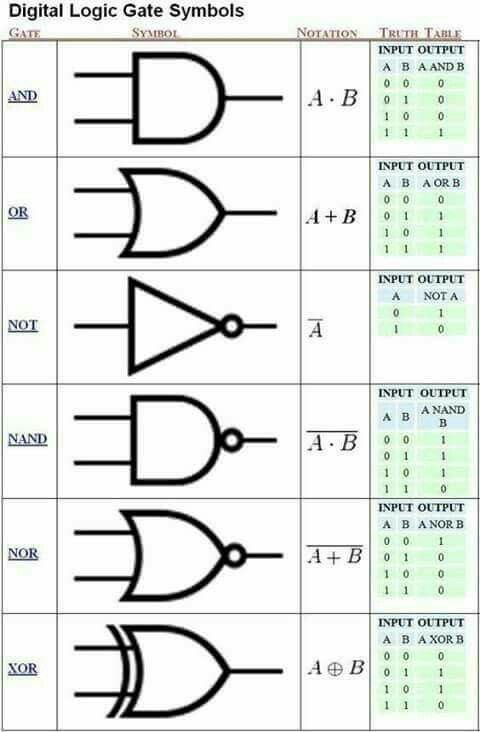 pin by nabil jabbour on electrical info in 2019 | electronic schematics,  electronics, electronic engineering