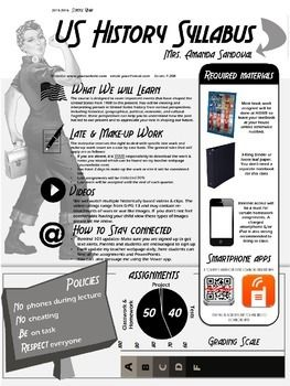 U.S. History infographic syllabus- with better Rosie image