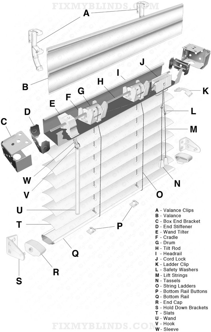 46 Best Images About Blind Repair Diagrams Amp Visuals On