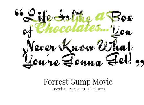 Quotes from Siti Marnina: Life Is like a Box of Chocolates... You Never Know What You\'re Gonna Get! - Inspirably.com