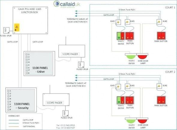 Sedco Nurse Call Wiring Diagram Diagram Diagram Wire Junction Boxes