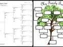 How to Pick a Style of Genealogy Chart