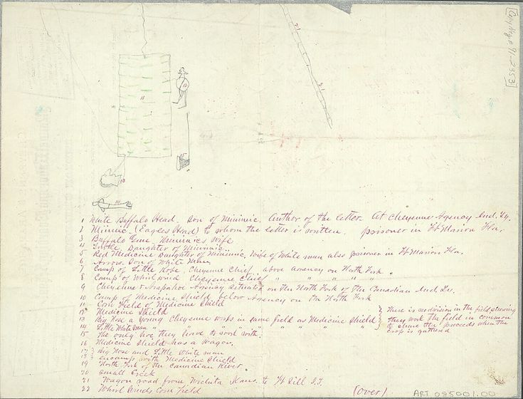 Ledger drawing. Ю. 1877.  From White Buffalo Head and family to his father, Minimic or Eagle Head, then imprisoned at Fort Marion in St. Augustine, Florida. Is annotated with explanations provided by Richard H. Pratt. Shows White Buffalo, his father Minimic, members of Minimic's family and other Cheyennes; map showing the North Canadian River and tributaries and neighboring trails, camps, Cheyenne and Arapaho agency. National Anthropological Archives, Smithsonian Institution.