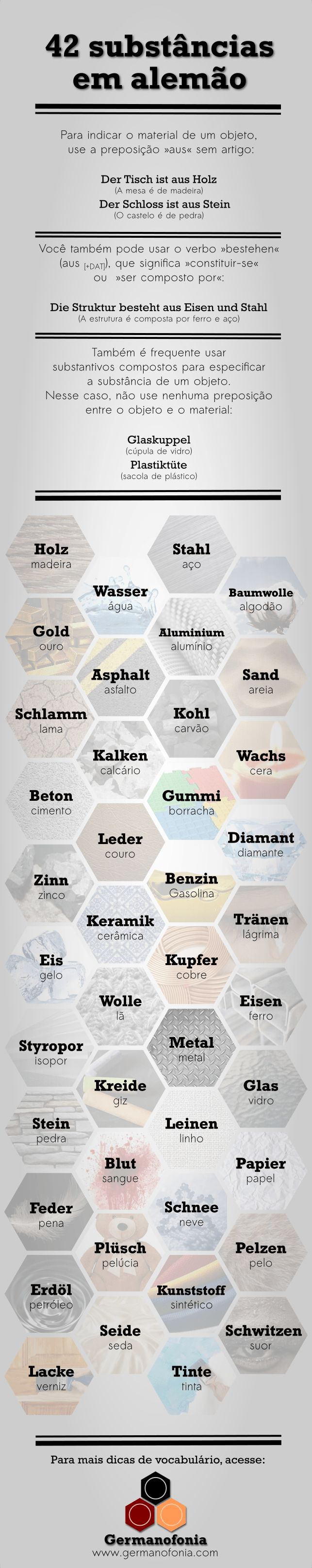 40 best Learning german images on Pinterest | Languages, German ...