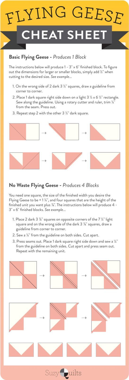 Flying_Geese_Infographic quilt block tutorial