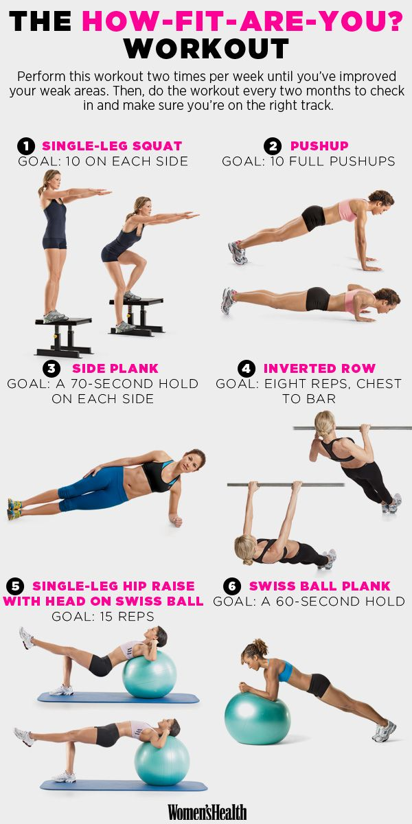 How Fit Are You? Test Yourself with These 6 Exercises | Women's Health Magazine