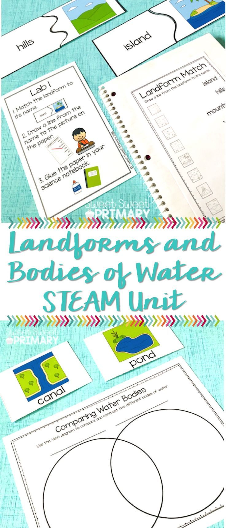 Worksheets Landforms And Bodies Of Water Worksheet learning about landforms and water social studies unit studies