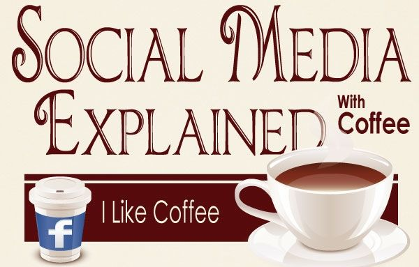 Wacky Wednesday Infogram What a day! I want a coffee, what about you? (Do you know all the logos?)