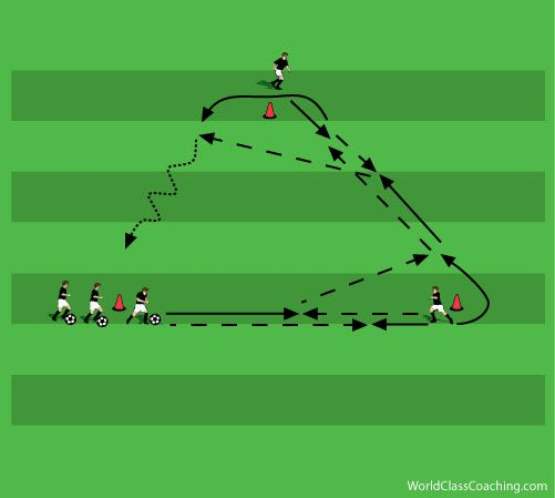 an analysis of the play of hockey and soccer What are the best football tactical analysis websites dictating play - the stories (soccer) analysis.