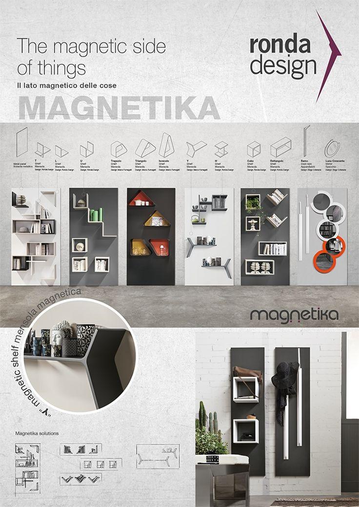 #Magnetika #system