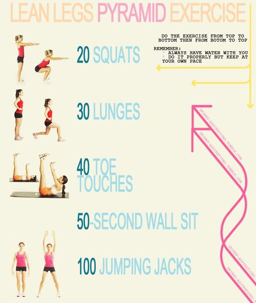 Lean Legs Pyramid Exercise
