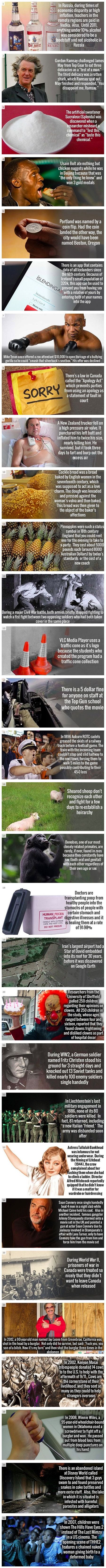 30 Absolutely Ridiculous (Yet True) Facts You Didn't Know About | DCool Story
