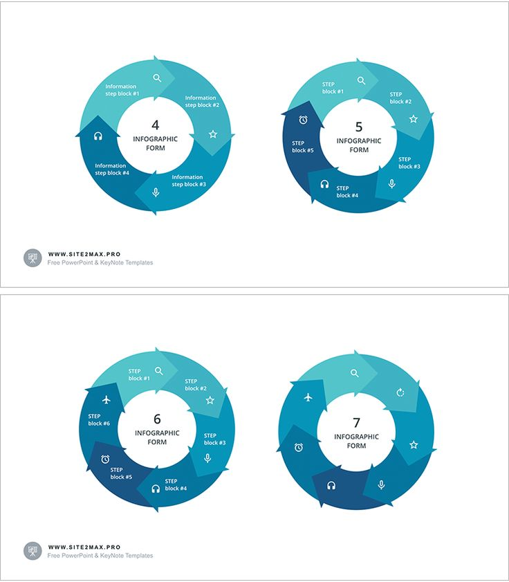 Download: http://site2max.pro/circle-arrow-powerpoint-template/ Circle arrow PowerPoint template #circle #arrow #powerpoint #ppt #pptx #circular #infographic