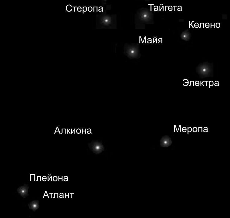 Звездное скопление -Плеяды