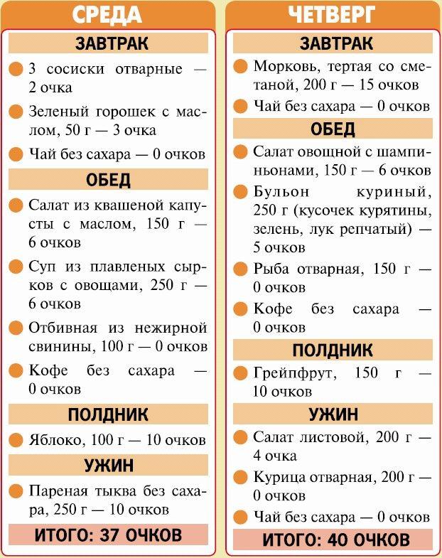 кремлевская диета 2 этап меню