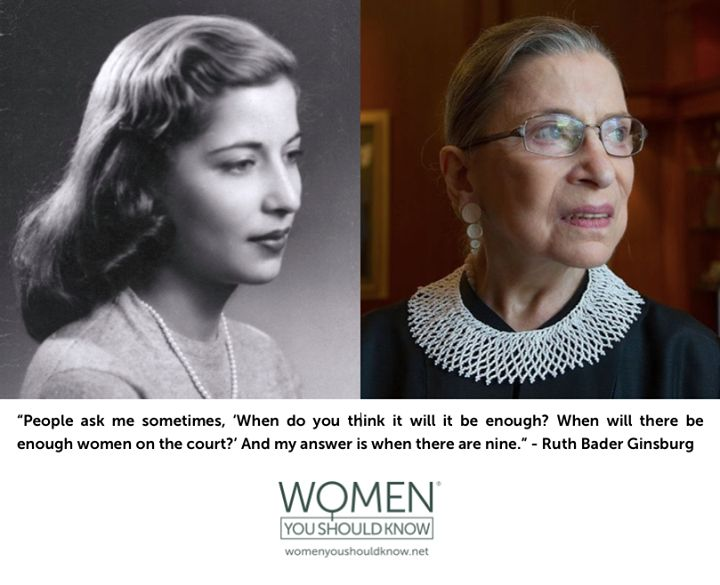Sending WYSKy birthday wishes to Ruth Bader Ginsburg on her 82nd birthday today [March 15]. You should know, she is the second woman U.S. Supreme Court Justice (1993), and now the oldest sitting Justice... and she has no plans to retire anytime soon.