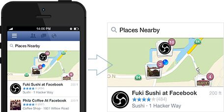 Conecte-se com seus clientes com o Wi-Fi do Facebook – E ganhe mais `Curtidas´ na suapagina!! 1. TRANSFORME SUA EMPRESA EM UM…
