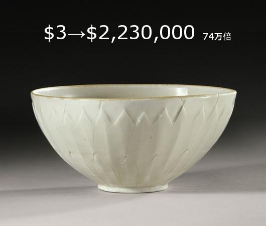 ニューヨーク在住の一般市民が6年前に道端の出店で約3ドル(約300円)で購入し部屋に飾ってた中国の磁器。何気なく鑑定してもらったら北宋(960〜1127年)時代のものと判明。19日、ニューヨークのオークション・ハウスのサザビーズの競売で、ロンドンの美術商に223万(約2億2300万円)で落札された。