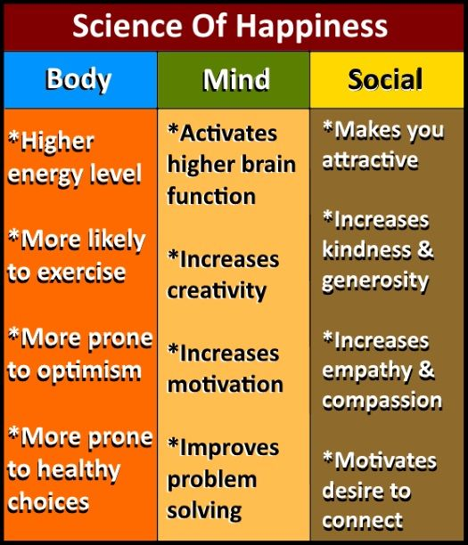 17 best ideas about What Is Emotional Intelligence on Pinterest ...