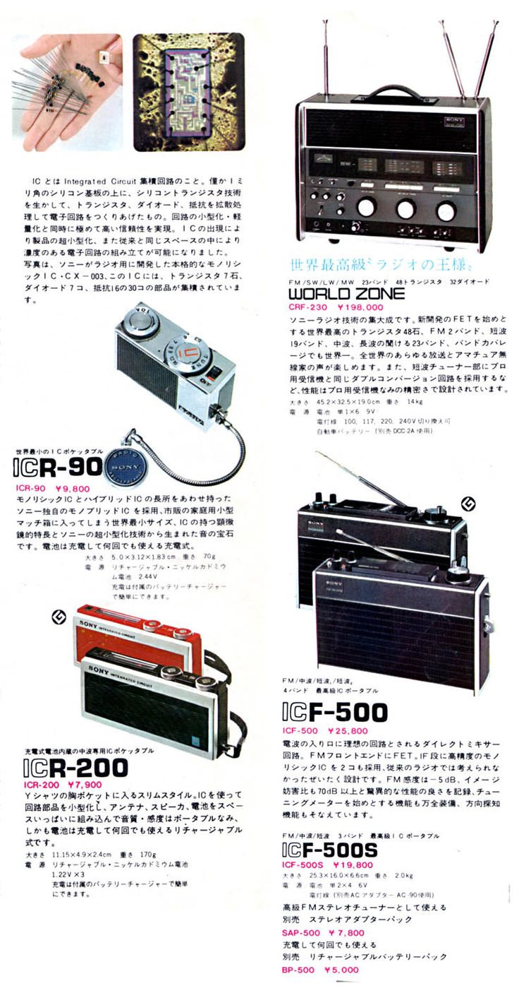 Solid State Radio 1970