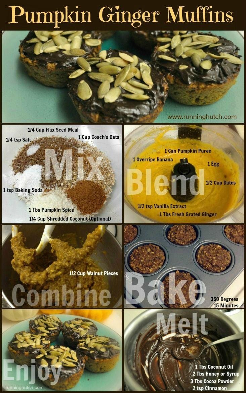 Pumpkin Ginger Muffin Recipe - RunningHutch