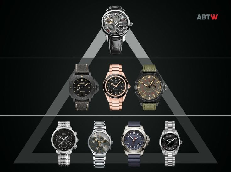 """Are Smartwatches Really Hurting Luxury Watch Sales? - by Ariel Adams - today on aBlogtoWatch """"Recent sales figures on the matter of declining Swiss watch exports have prompted a number of people to ask: 'why is there is a slowdown in Swiss watch sales?' I have been seeing figures on watch sales data for years now, and, to be honest, I take most of it with a grain of salt. Very little of this is actually released by the watch industry itself – which is notoriously discreet about sales…"""