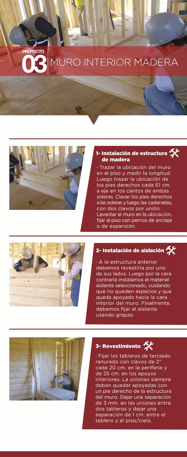 #Muro #Terminaciones #Consejos #Proyectos #Easy