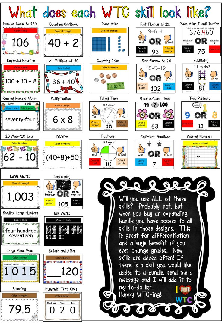 80 best watch think color images on pinterest in the classroom watch think color games are powerpoint based hundreds chart mystery pictures bundles include a wide variety of skill making these one of the most nvjuhfo Choice Image