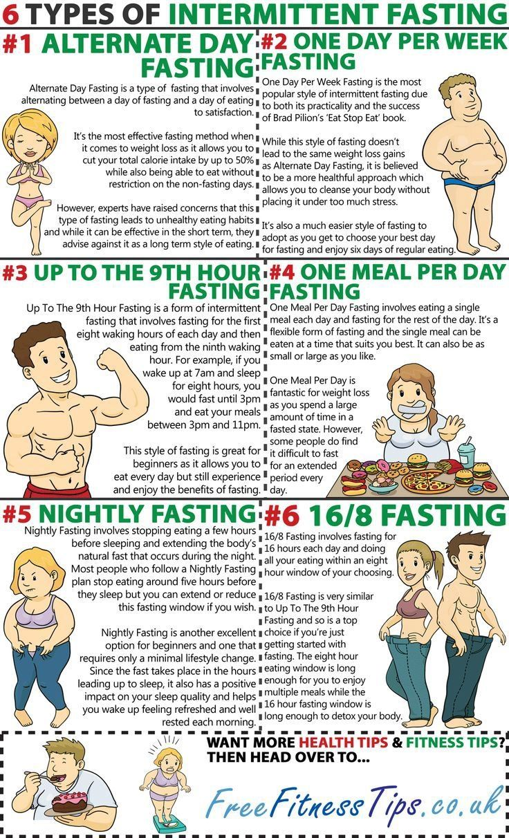 65 Best Intermittent Fasting Meal Ideas Images On -7711
