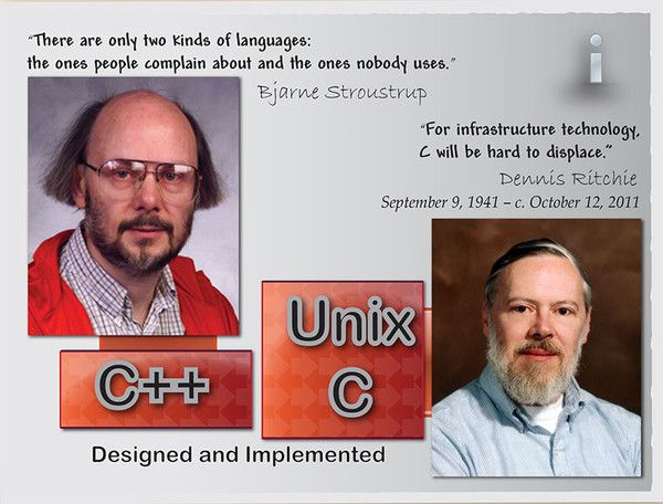Dennis Ritchie Helped Develop Unix And The C Programming Language