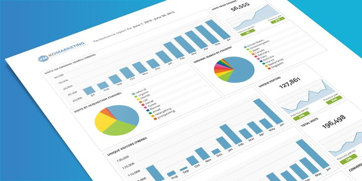 4 Actionable Insights from Google Search Console Search Analytics Reports