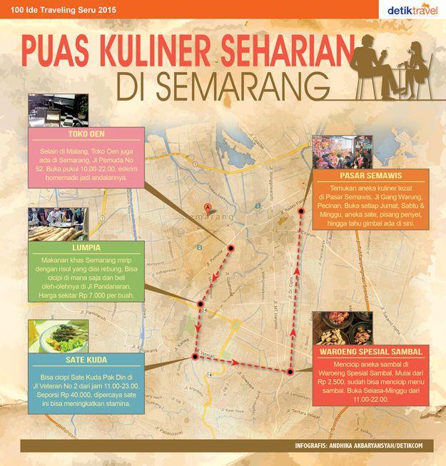 detikTravel | Puas Wisata Kuliner Seharian di Semarang