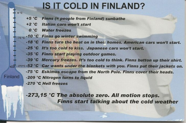 Is it cold in Finland. Also Wisconsin.