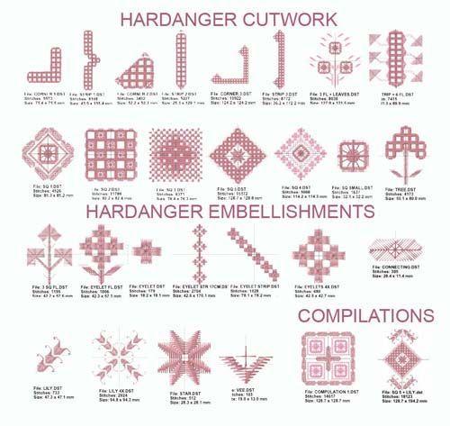 El Handanger es una técnica que ya me es familiar,pero hoy he reparado en que no he hecho post alguno sobre el tema.Creo que es importante d...