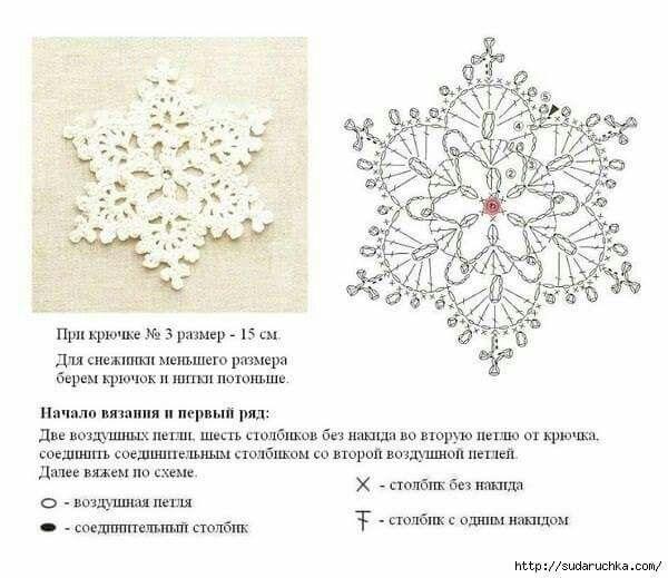 Excepcional Copo De Nieve Patrones De Crochet Libre Cresta - Coser ...