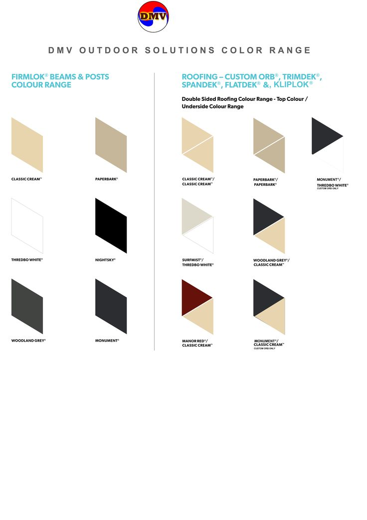 DMV Outdoor Solutions Colorbond Colours Chart | Beams, Posts and Double Sided Roof