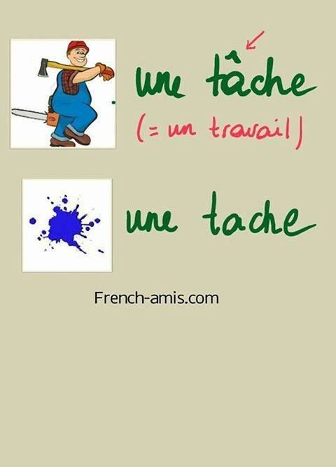 tache / tâche  Demonstrating the importance of the accent