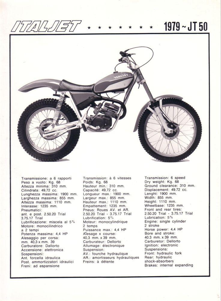 Ide oleh 1 405-326-4606 pada Motorcross