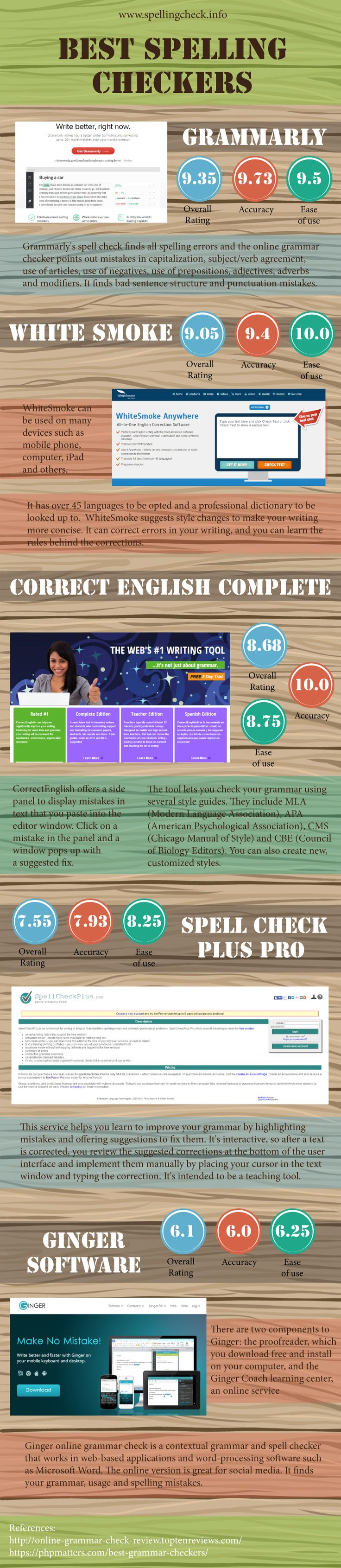 best images about education ucollect infographics on looking for some effective spanish spelling checker german spelling check french spell checker or be multilingual spelling checker