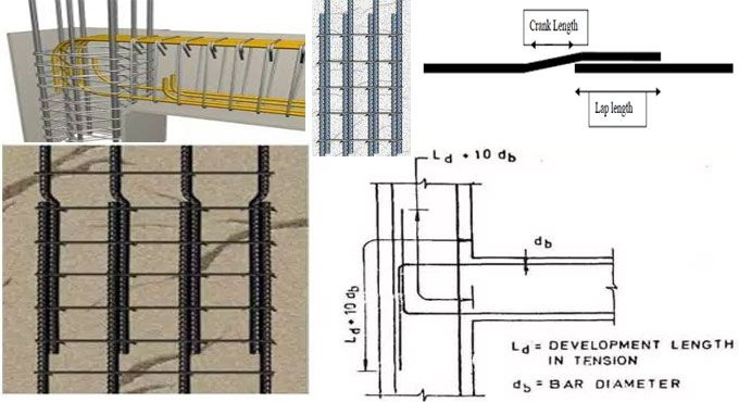 Lap Length Lap Length Stands For The Length Of The Overlap Of Bar Necessary For Securely Delivering Str Grade Of Concrete Design Build Firms Construction Cost