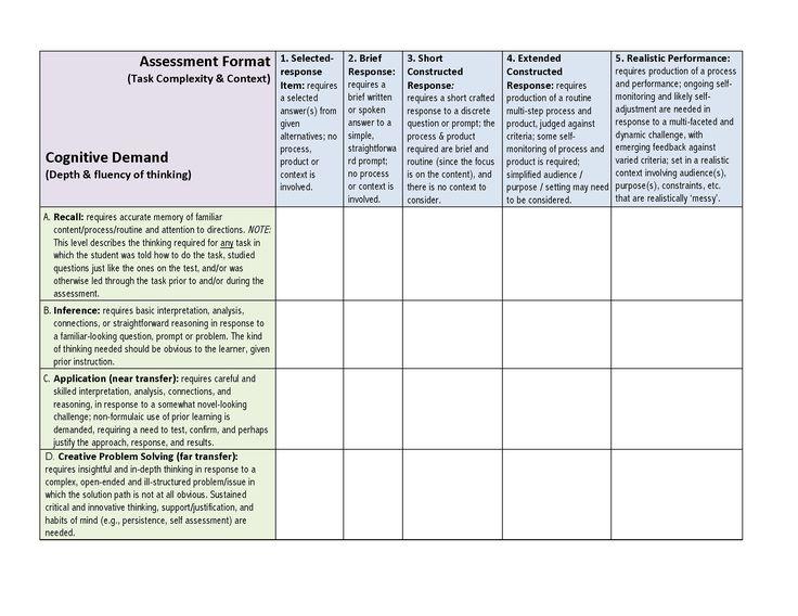 155 best Evaluation  Assessment images on Pinterest Assessment - formative assessment strategies