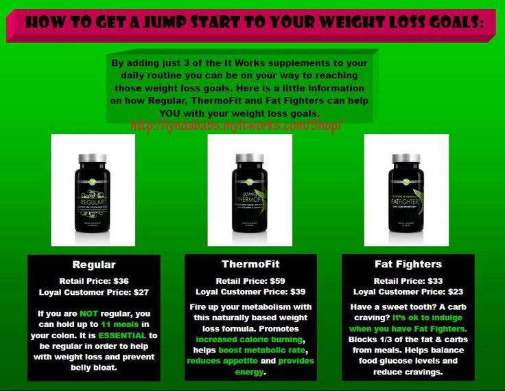 It Works Weight Loss Reviews 1 Supplements 2016