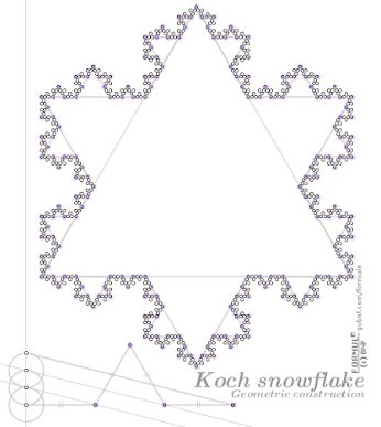 Visual Mathematics - Community - Google+