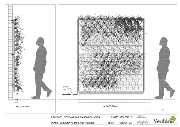 Sistemas de Jardines Verticales | Verdtical