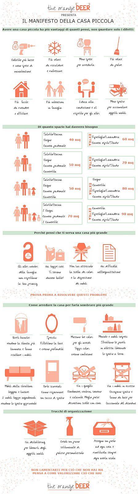 Il manifesto della casa piccola. Infografica